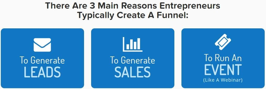 3 main reasons for a funnel, best funnel building software