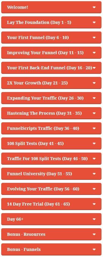 becoming a clickfunnels affiliate, clickfunnels bootcamp