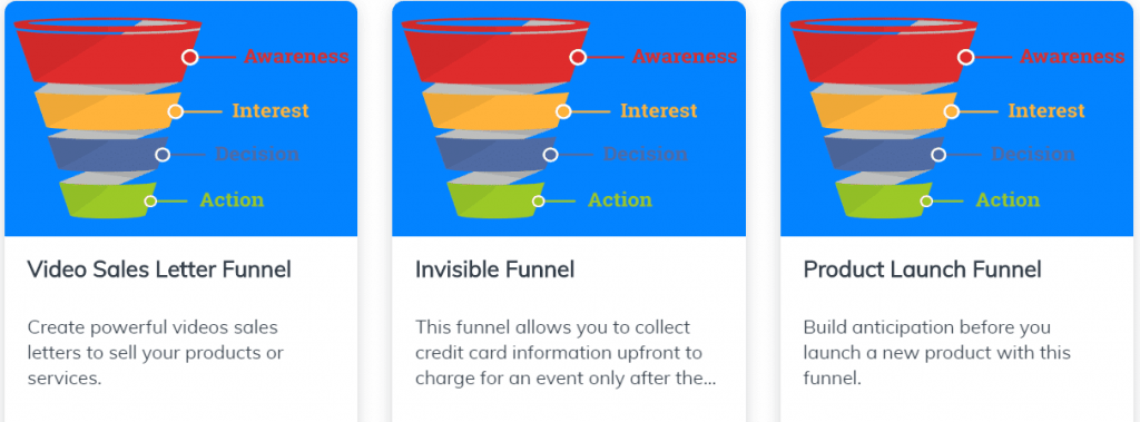 builderall features funnels