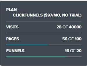 97 plan clickfunnels