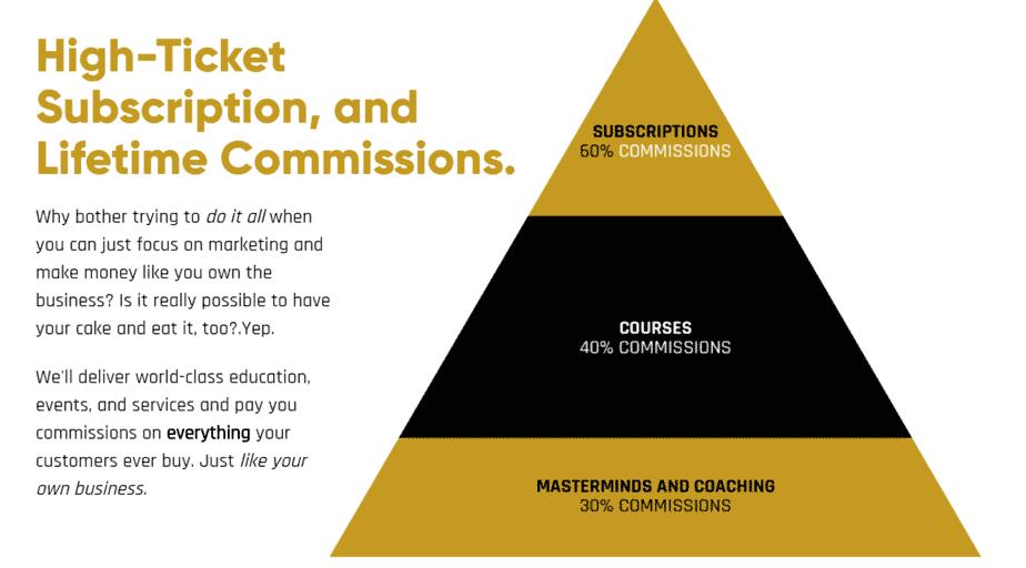 Legendary Marketer Compensation Plan: Can You Make Money? 1