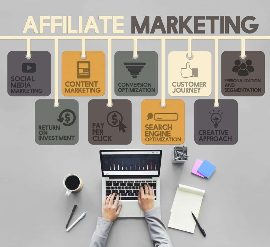 is affiliate marketing worth it graphic